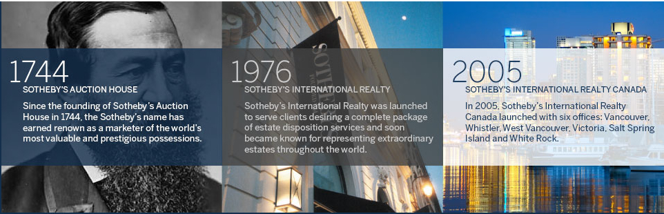 Sotheby's International Realty: A Rich History, since 1744